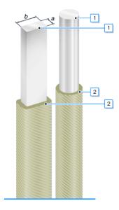 Провода обмоточные алюминиевые со стекловолокнистой изоляцией