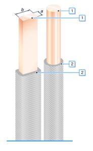 Провода обмоточные медные изолированные двумя слоями нитей из х/б пряжи