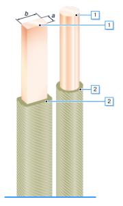 Провода обмоточные медные со стекловолокнистой изоляцией.